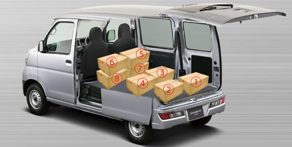 配送時の積込方法