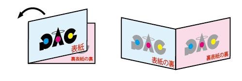 二つ折名刺デザイン例